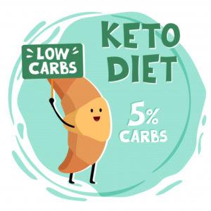 ลดน้ำหนักแบบคีโต